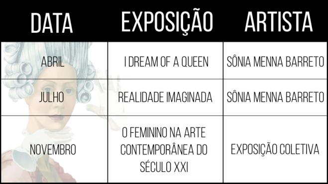 tabela-exposicoes-2019